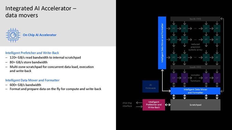 HC33 IBM Z Telum Processor Embedded AI Accelerator Data Movers