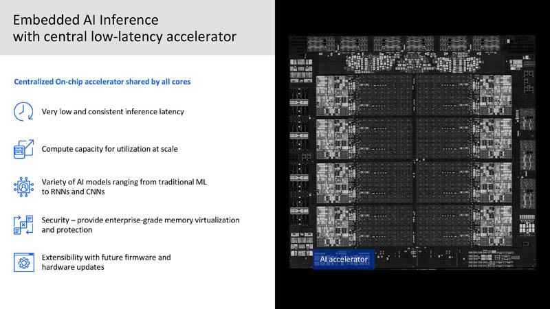 HC33 IBM Z Telum Processor Embedded AI Inference