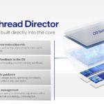 HC33 Intel Alder Lake Intel Thread Director