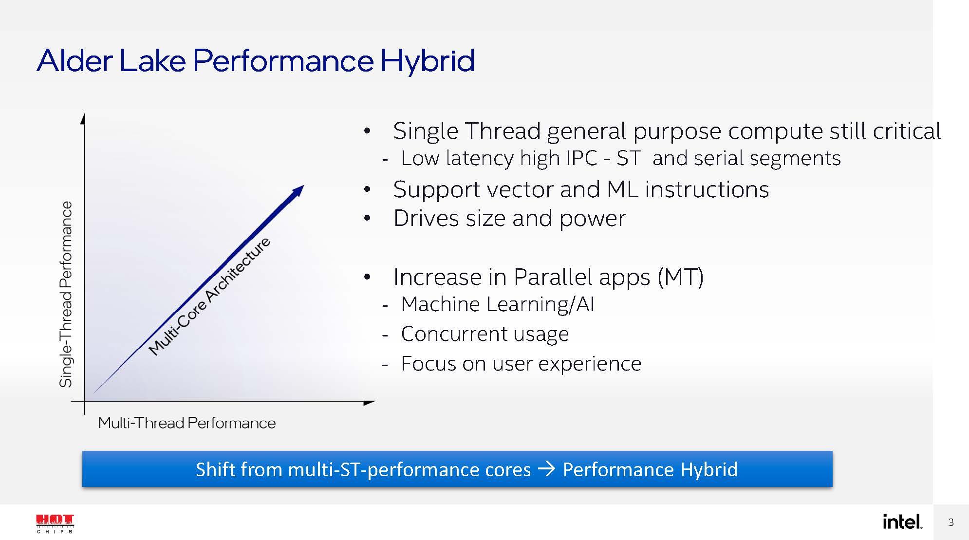 HC33 Intel Alder Lake Performance Hybrid 1
