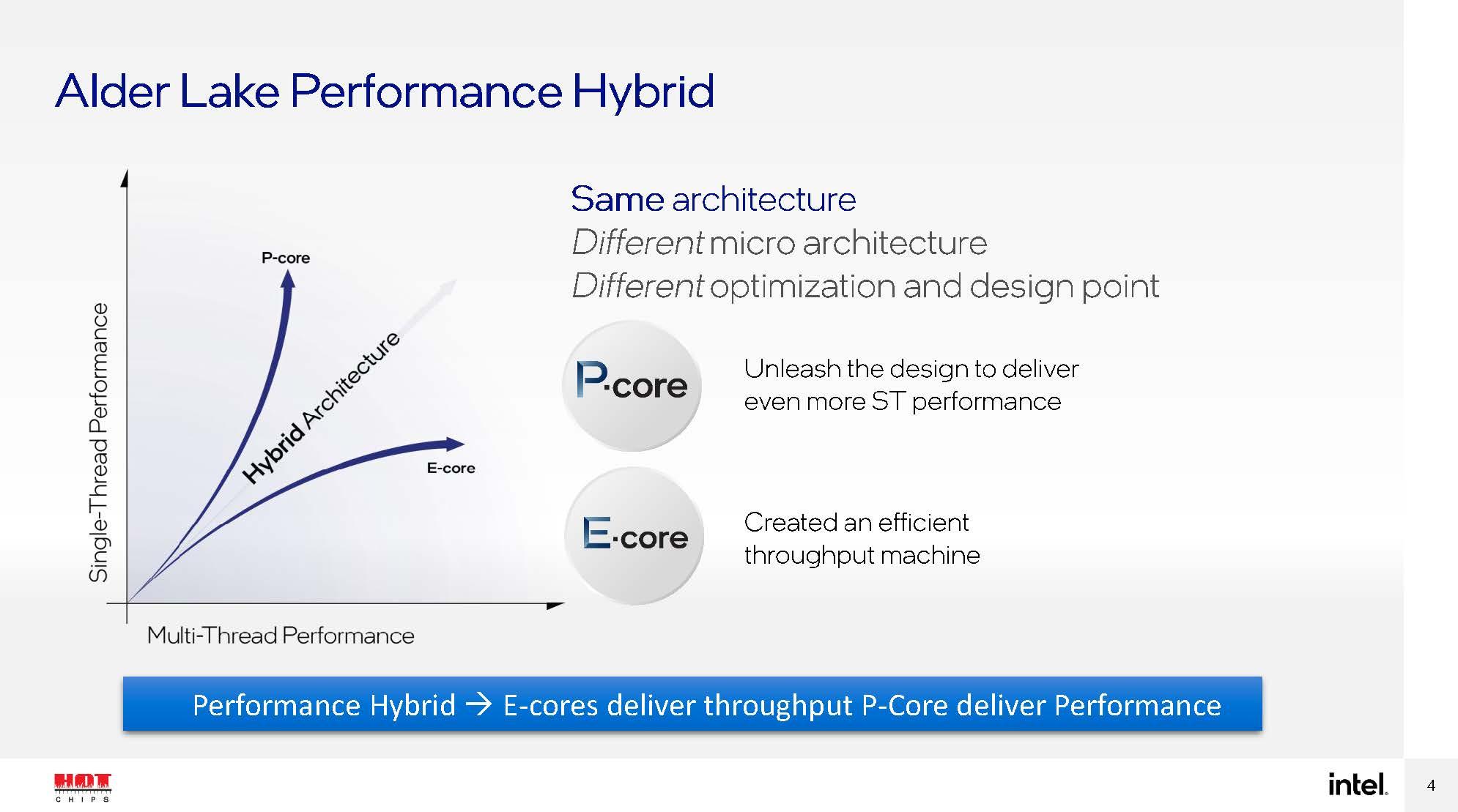 HC33 Intel Alder Lake Performance Hybrid 2