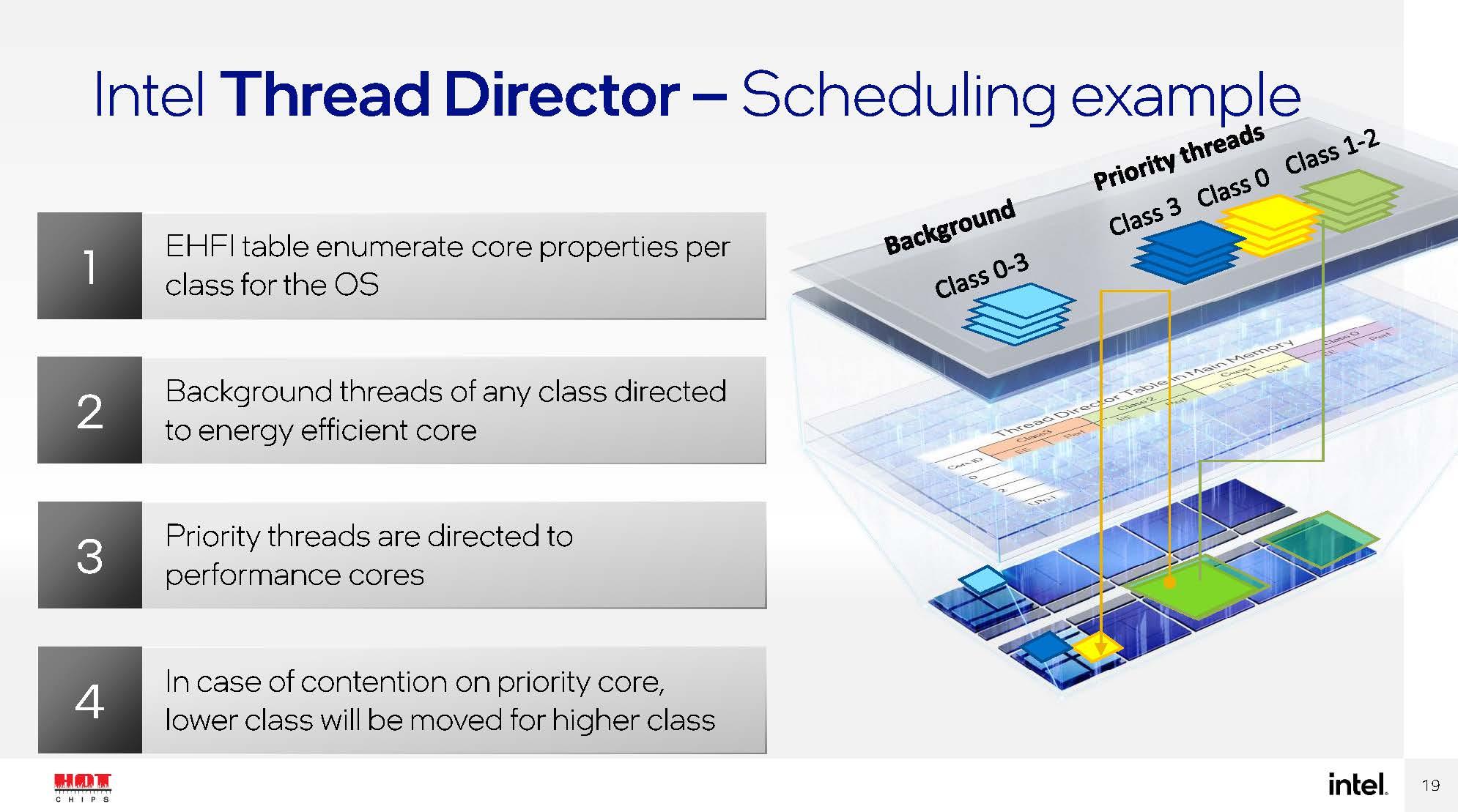 HC33 Intel Alder Lake Thread Director Scheduling