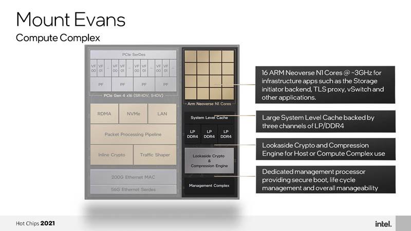 HC33 Intel Mount Evans DPU IPU Compute Complex