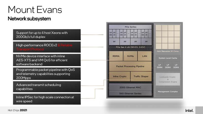 HC33 Intel Mount Evans DPU IPU Network Subsystem