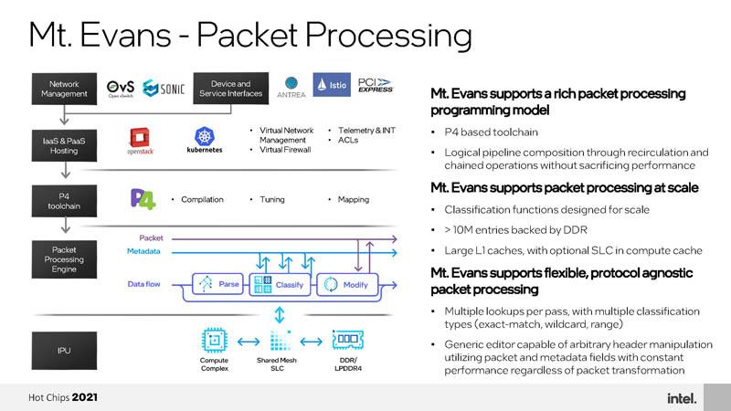 HC33 Intel Mount Evans DPU IPU Packet Processing P4