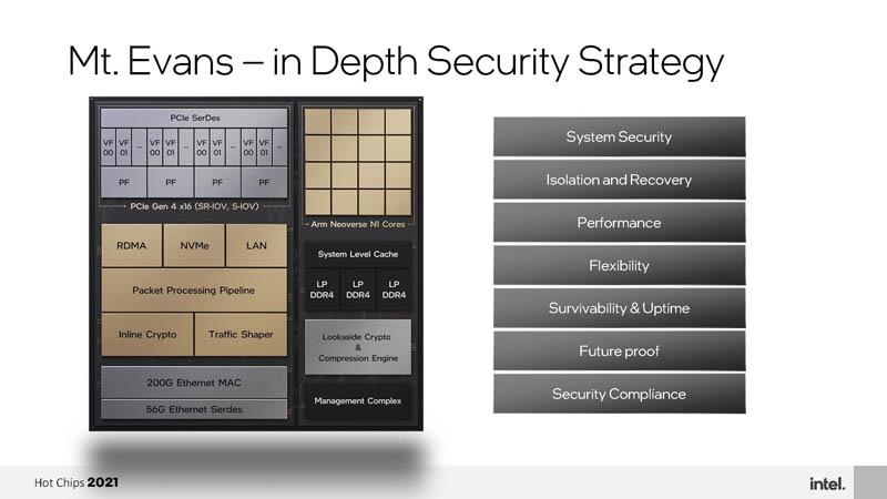 HC33 Intel Mount Evans DPU IPU In Depth Security Strategy