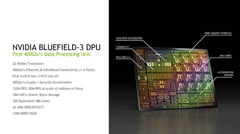 HC33 NVIDIA BlueField 3 DPU Overview