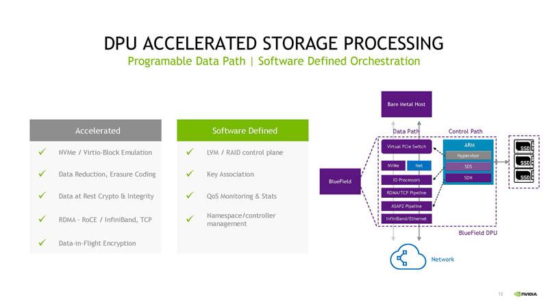 HC33 NVIDIA BlueField 3 DPU Storage Processing