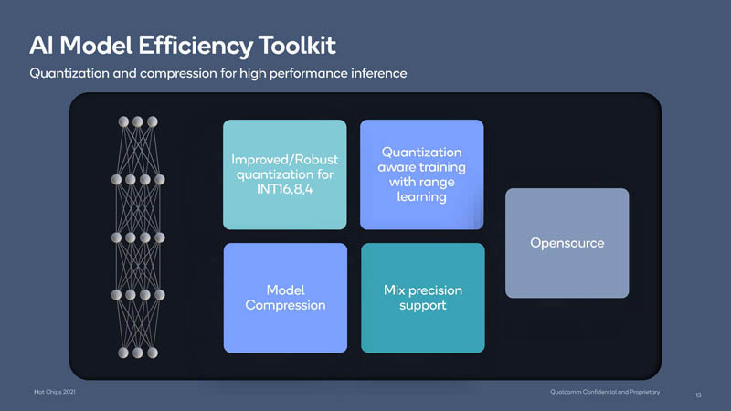 HC33 Qualcomm Cloud AI 100 AI Model Efficiency Toolkit Quantization And Compression For Inference