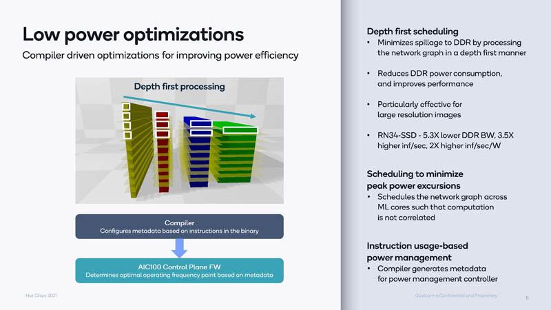 HC33 Qualcomm Cloud AI 100 Low Power Optimizations