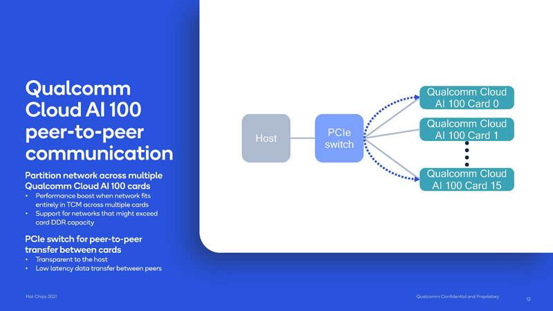 HC33 Qualcomm Cloud AI 100 P2P Communication