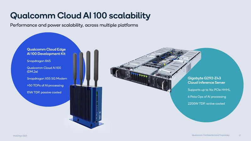 HC33 Qualcomm Cloud AI 100 Scalability