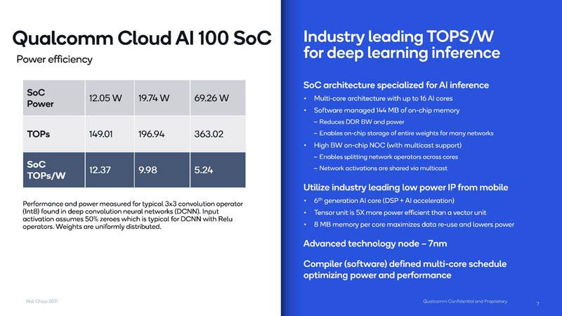 HC33 Qualcomm Cloud AI 100 SoC Power