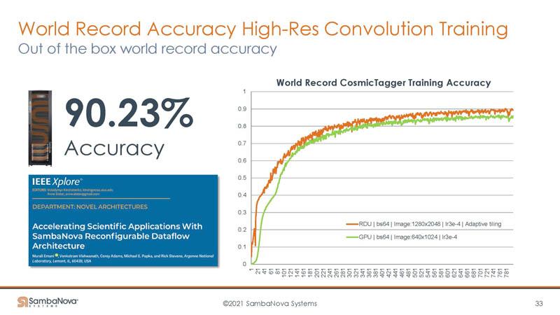 HC33 SambaNova SN10 RDU Accuracy