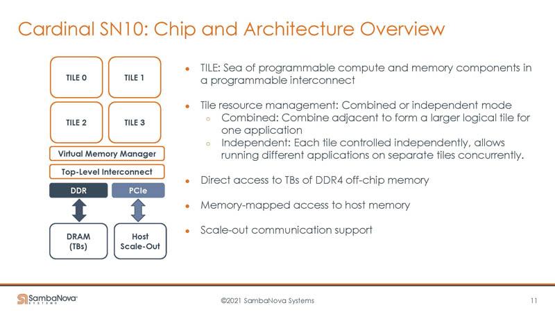 HC33 SambaNova SN10 RDU Chip Overview