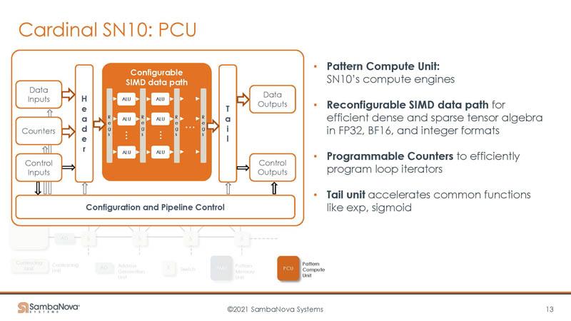 HC33 SambaNova SN10 RDU Chip PCU