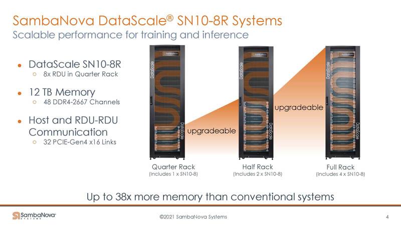 HC33 SambaNova SN10 RDU DataScale SN10 8R Systems