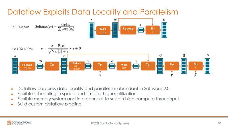 HC33 SambaNova SN10 RDU Dataflow Exploits Data Locality And Parallelism
