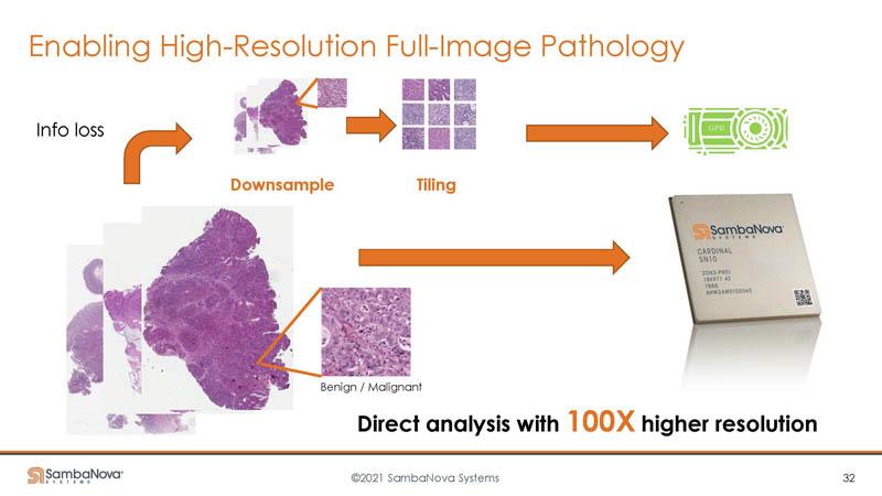 HC33 SambaNova SN10 RDU Medical Without Downsampling