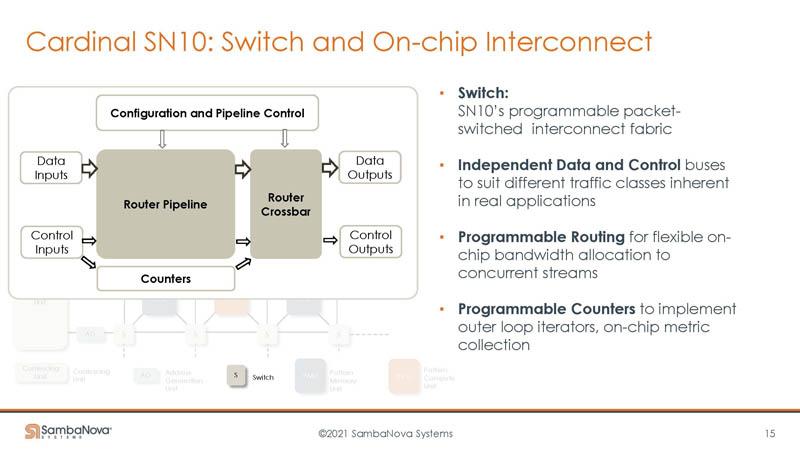 HC33 SambaNova SN10 RDU Switch And On Chip Interconnect