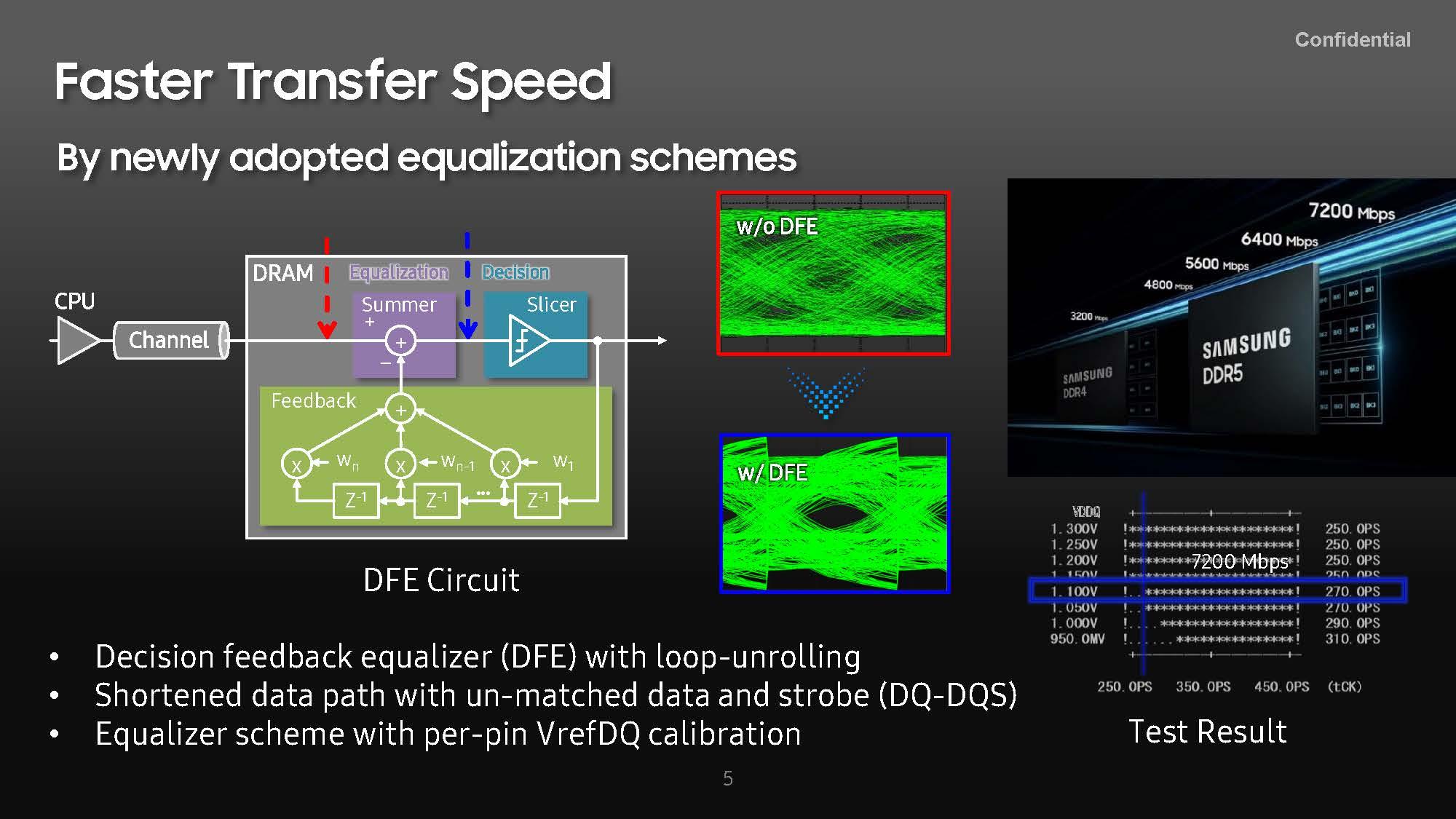 HC33 Samsung DDR5 Higher Transfer Speed