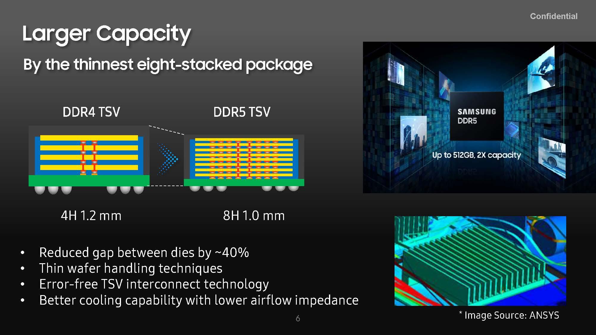 HC33 Samsung DDR5 Larger Capacity