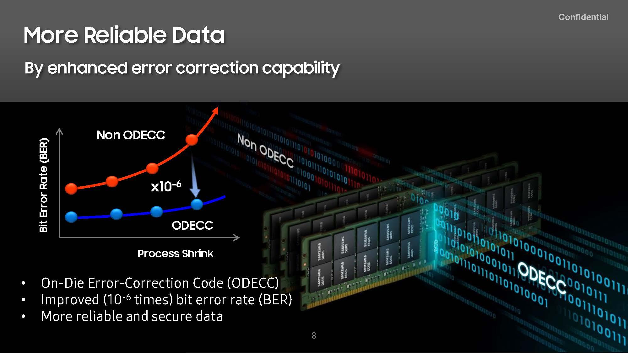 HC33 Samsung DDR5 On Die ECC