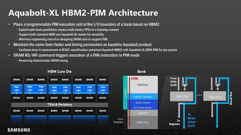 HC33 Samsung HBM2 PIM Aquabolt XL Architecture
