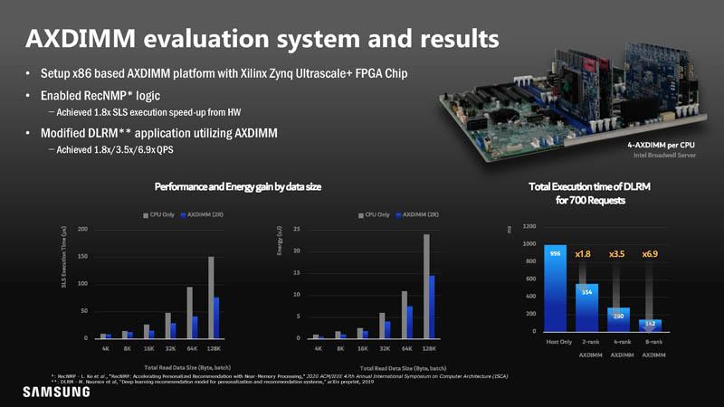 HC33 Samsung HBM2 PIM Aquabolt XL Broadwell AXDIMM Evaluation System