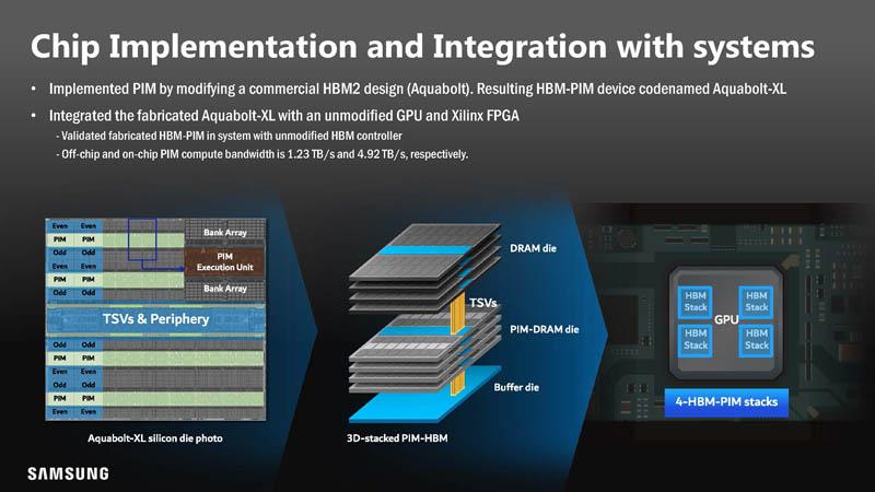 HC33 Samsung HBM2 PIM Aquabolt XL Chip Implementation