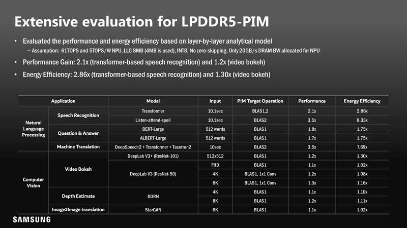 HC33 Samsung HBM2 PIM Aquabolt XL Evaluation For LPDDR5 PIM