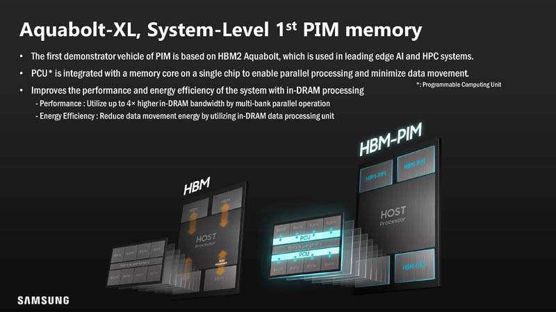 HC33 Samsung HBM2 PIM Aquabolt XL First Gen PIM Based On HBM 1