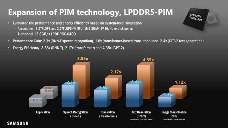 HC33 Samsung HBM2 PIM Aquabolt XL LPDDR5 PIM