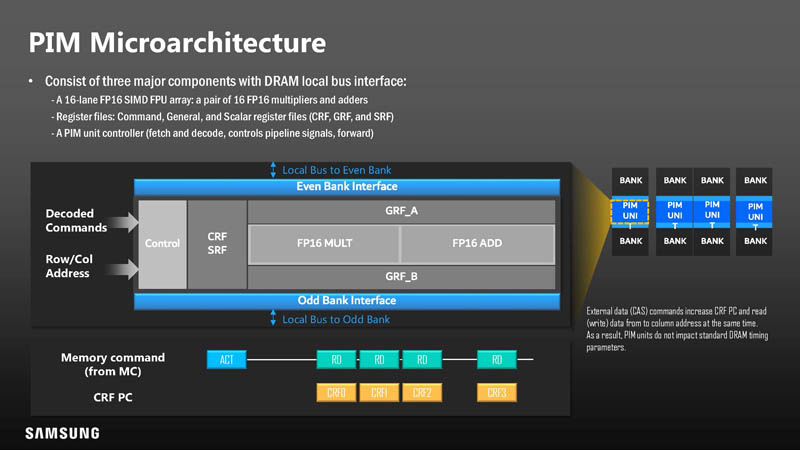 HC33 Samsung HBM2 PIM Aquabolt XL Microarchitecture