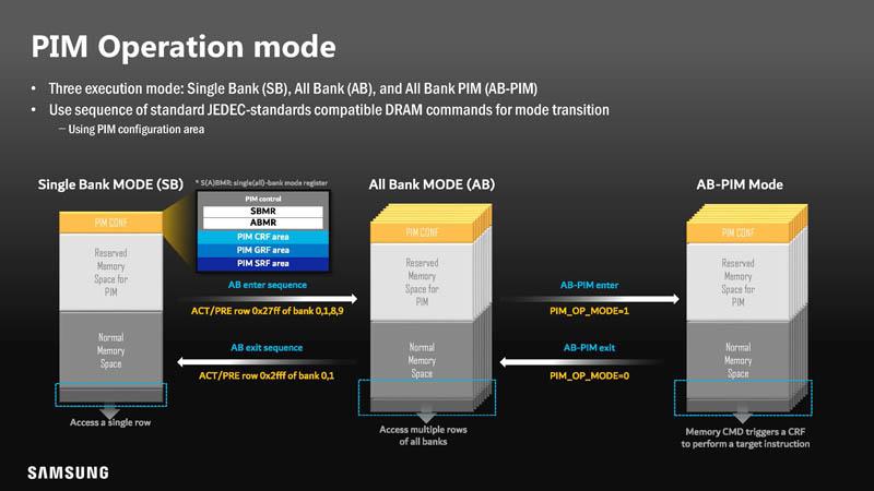 HC33 Samsung HBM2 PIM Aquabolt XL Operations Mode