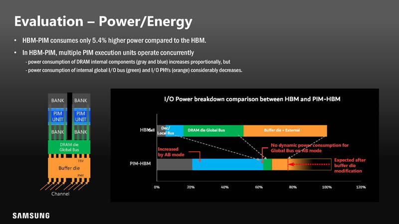 HC33 Samsung HBM2 PIM Aquabolt XL Power Consumption