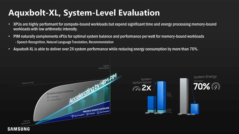 HC33 Samsung HBM2 PIM Aquabolt XL System Level Evaluation