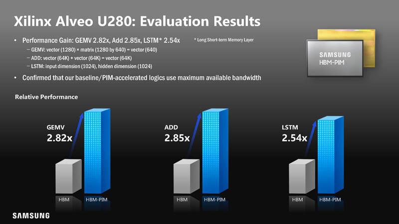 HC33 Samsung HBM2 PIM Aquabolt XL With Xilinx Alveo U280 Results