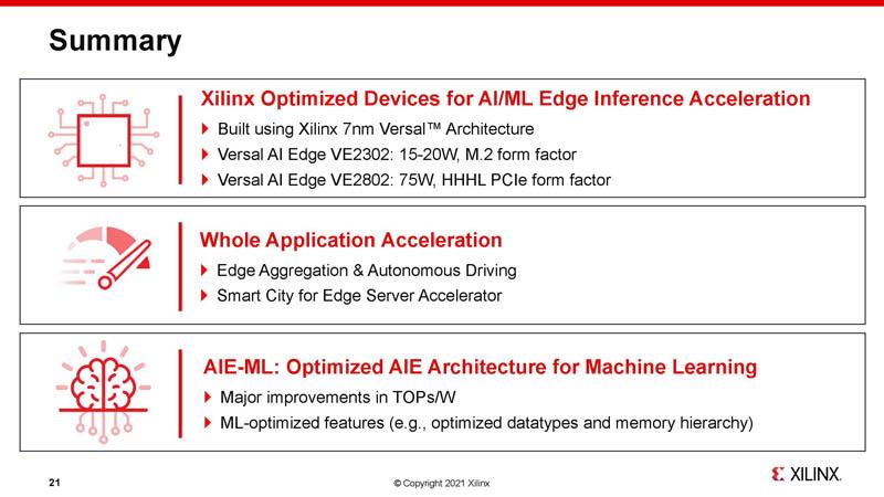 HC33 Xilinx 7nm AI Edge Processors Summary