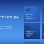 Intel Architecture Day 2021 Gracemont Efficient Core Goals
