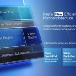 Intel Architecture Day 2021 Gracemont Intel 7 Overview