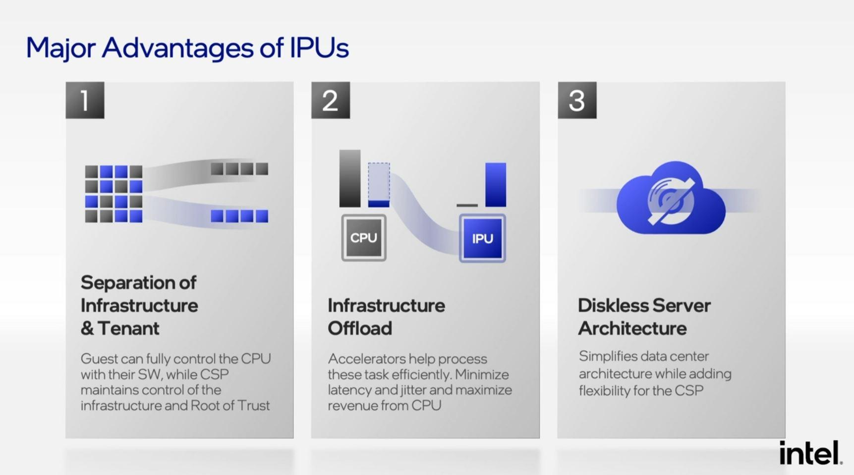 Intel Architecture Day 2021 IPU Advantages
