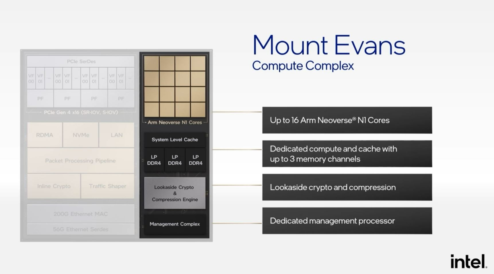 Intel Architecture Day 2021 IPU Mount Evans ASIC Block Diagram Arm N1 Cores