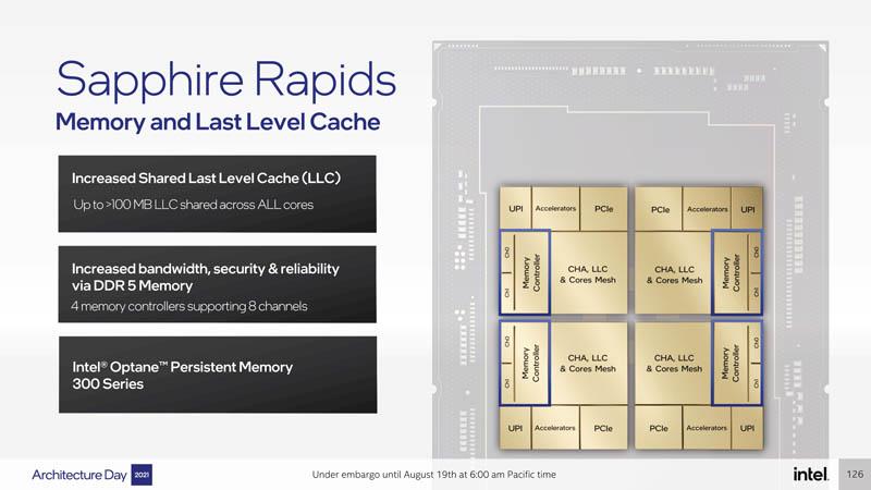 Intel Architecture Day 2021 Sapphire Rapids Memory And Last Level Cache