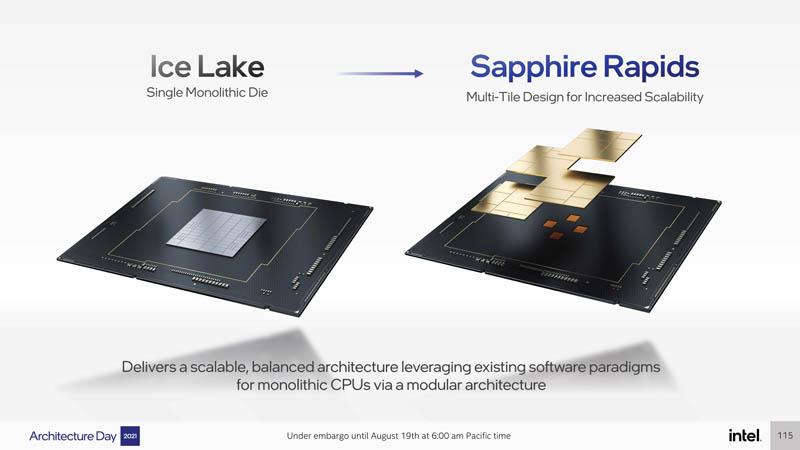 Intel Architecture Day 2021 Sapphire Rapids Multi Die Glue