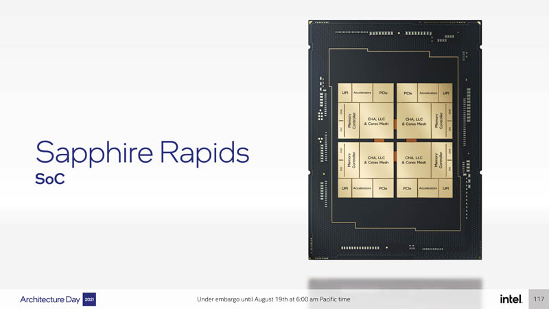 Intel Architecture Day 2021 Sapphire Rapids SOC 1