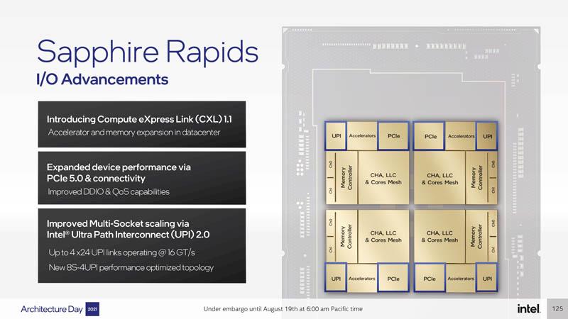 Intel Architecture Day 2021 Sapphire Rapids SoC IO Advancements