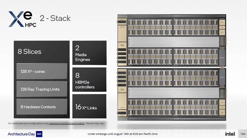 Intel Architecture Day 2021 Xe HPC Ponte Vecchio Xe 2 Stack
