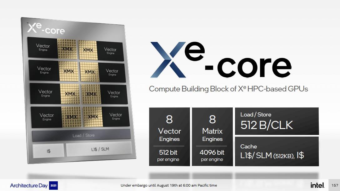 Intel Architecture Day 2021 Xe HPC Ponte Vecchio Xe Core