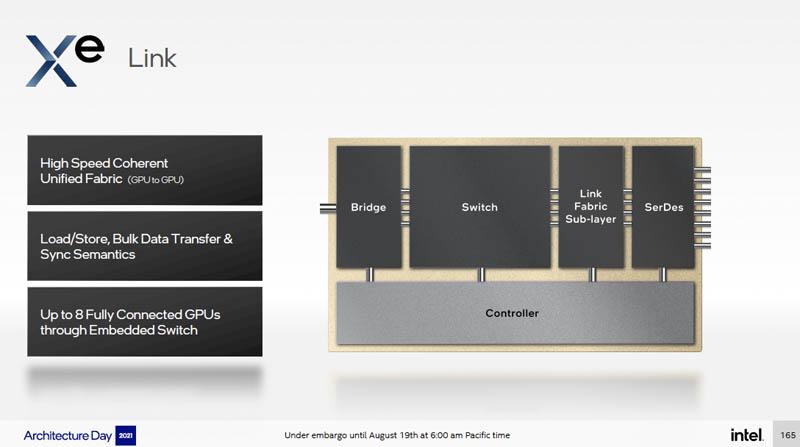 Intel Architecture Day 2021 Xe HPC Ponte Vecchio Xe Link